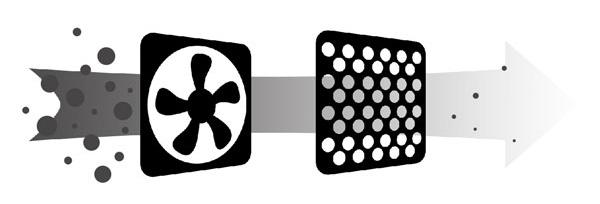 f430 air filter system